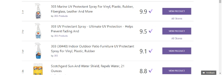 303 Protectant wins for reviews on MSN